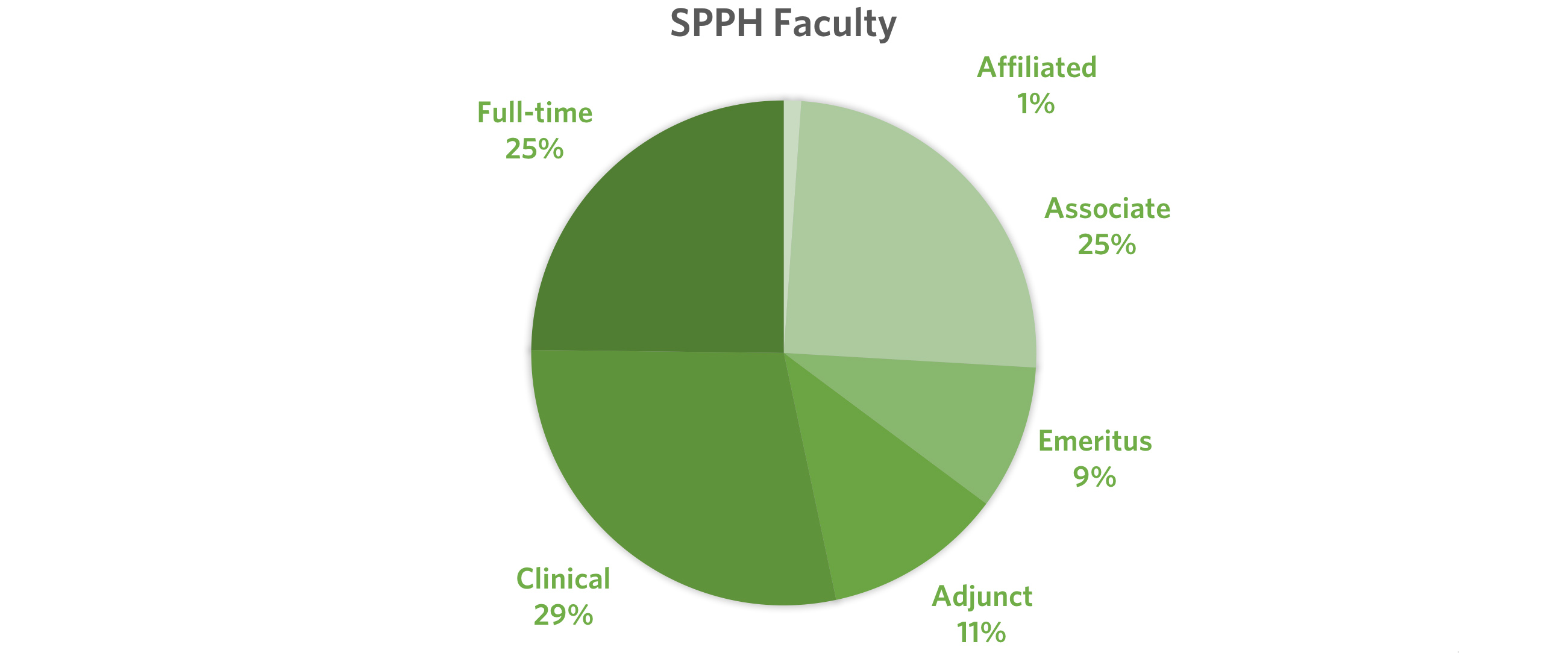 clinical-faculty-banner